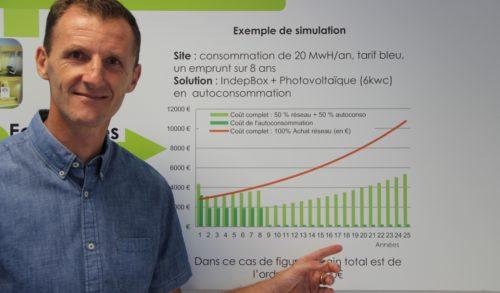 Magazine Sans transition: Comwatt propose de produire et consommer au mieux son énergie solaire